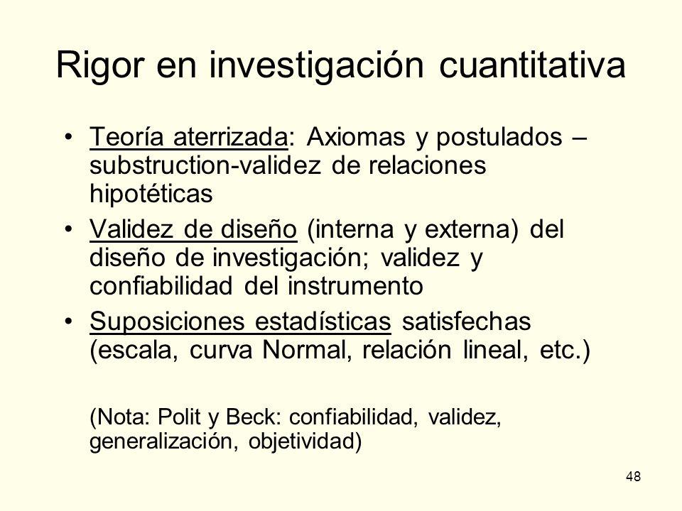 Rigor en investigación cuantitativa