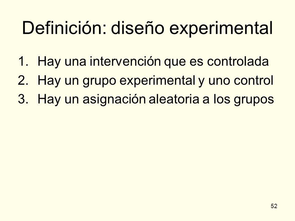 Definición: diseño experimental