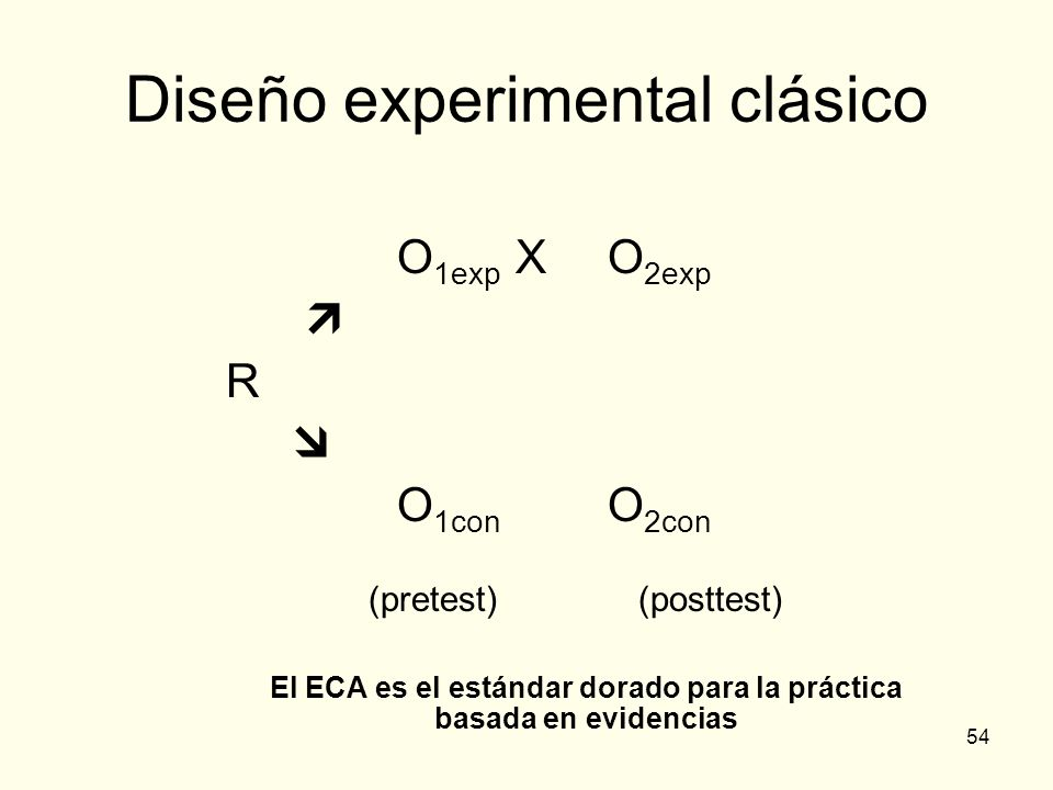 Diseño experimental clásico