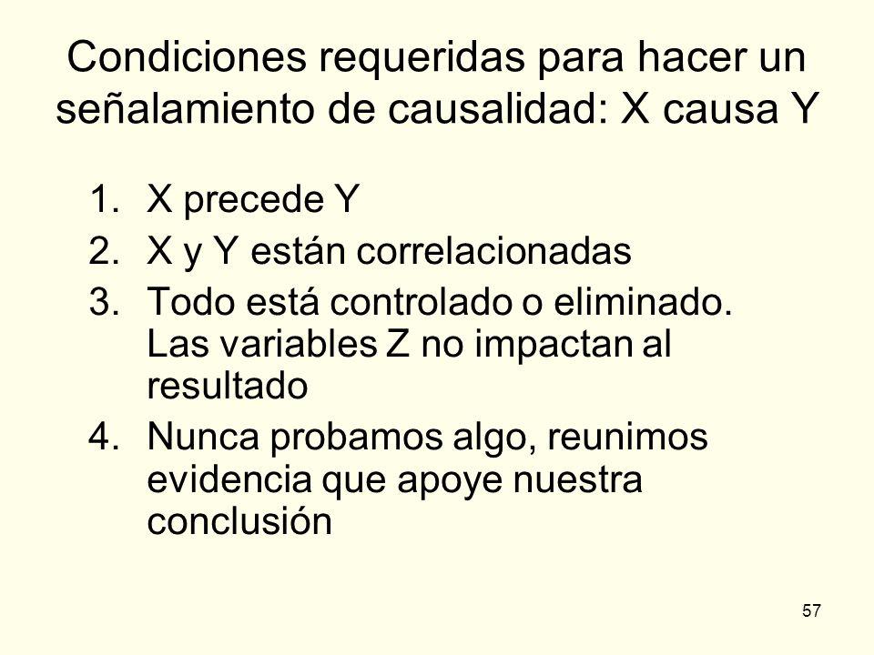 Condiciones requeridas para hacer un señalamiento de causalidad: X causa Y