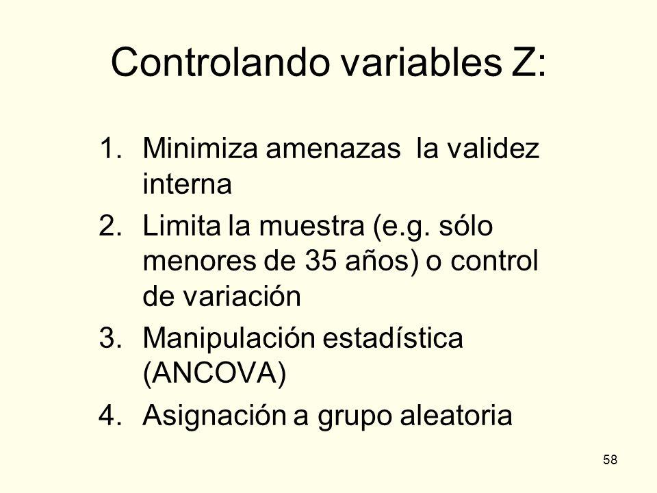 Controlando variables Z: