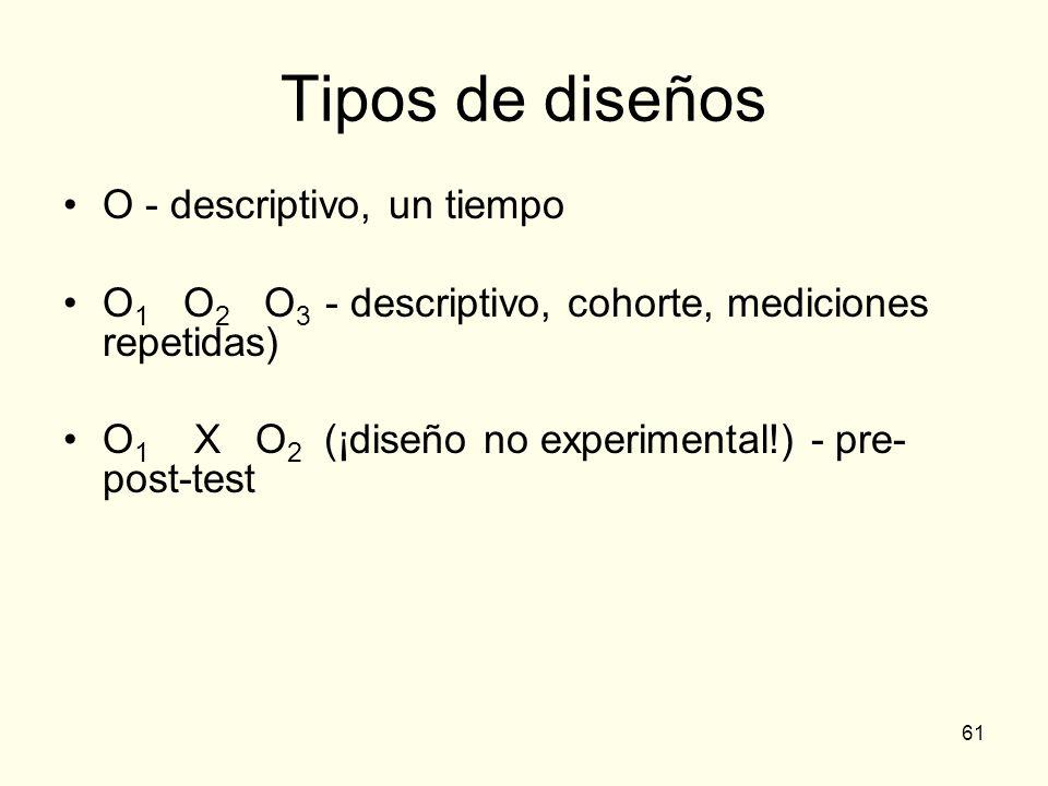 Tipos de diseños O - descriptivo, un tiempo