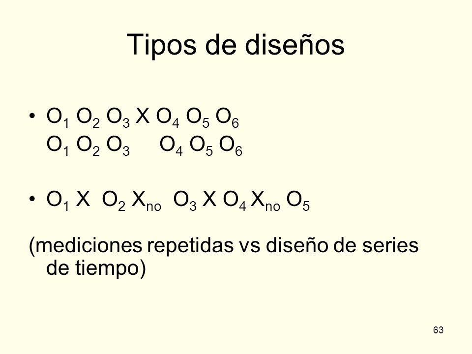 Tipos de diseños O1 O2 O3 X O4 O5 O6 O1 O2 O3 O4 O5 O6