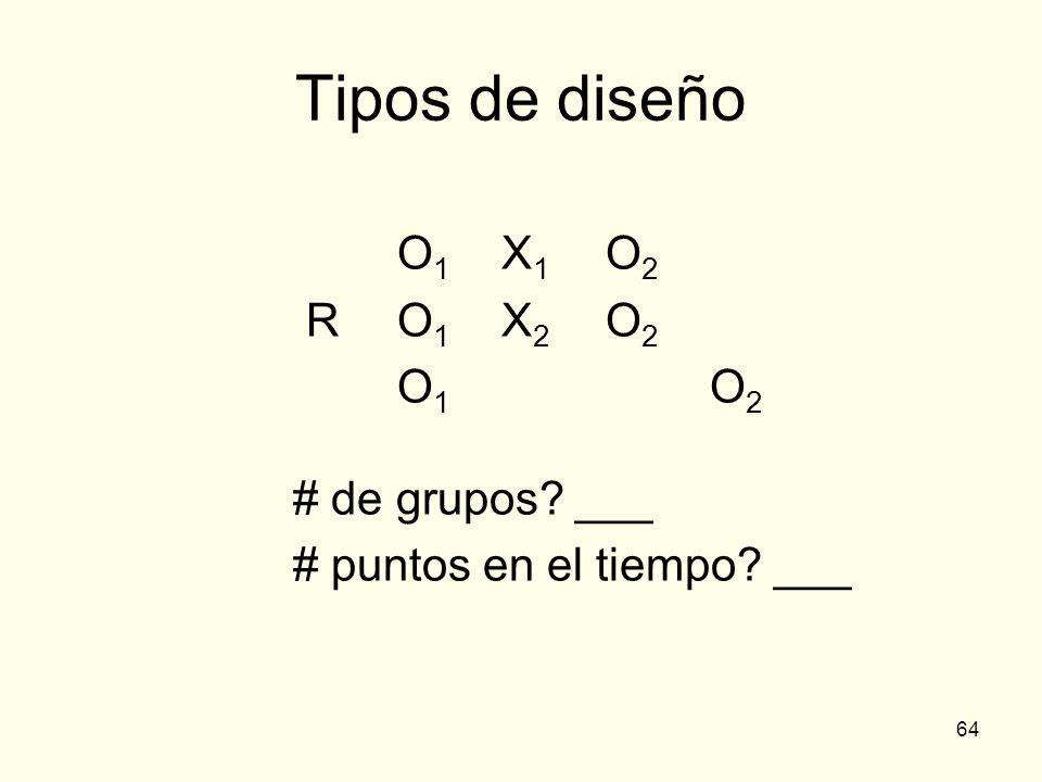 Tipos de diseño O1 X1 O2 R O1 X2 O2 O1 O2 # de grupos ___