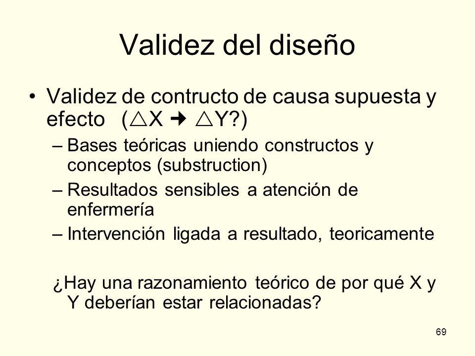 Validez del diseño Validez de contructo de causa supuesta y efecto (X  Y ) Bases teóricas uniendo constructos y conceptos (substruction)