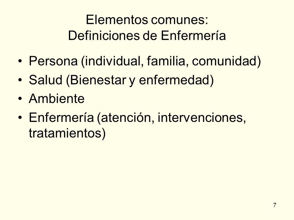 Elementos comunes: Definiciones de Enfermería
