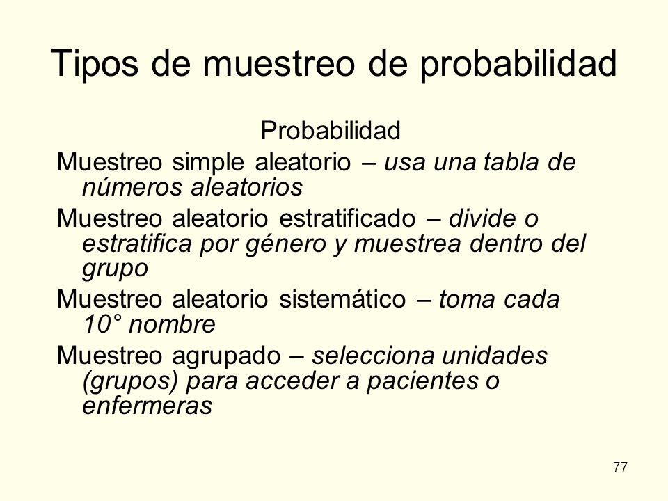 Tipos de muestreo de probabilidad
