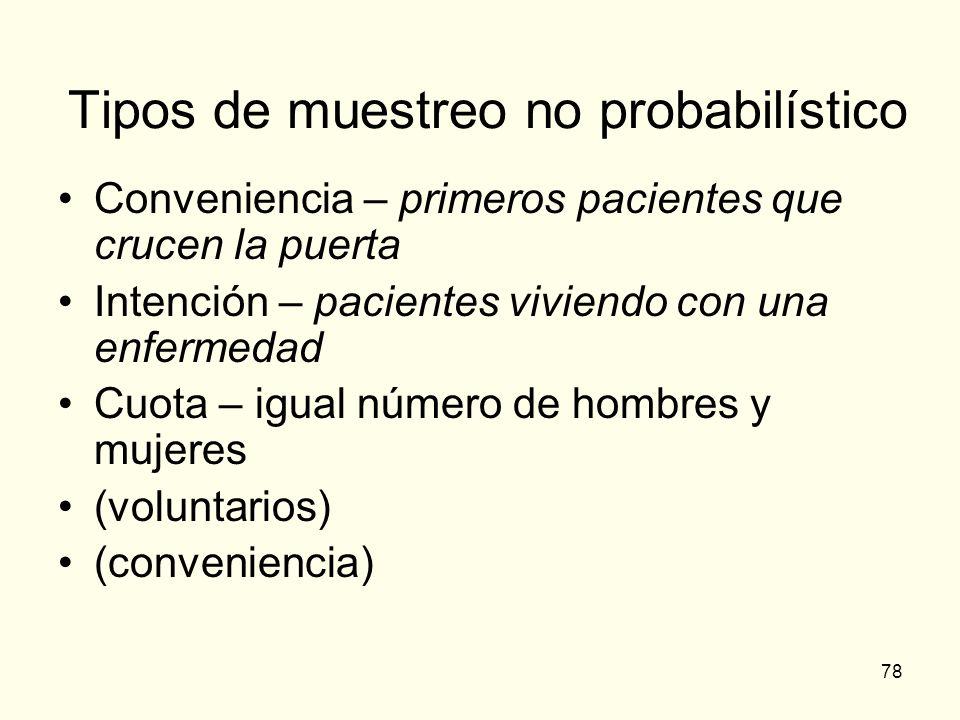 Tipos de muestreo no probabilístico