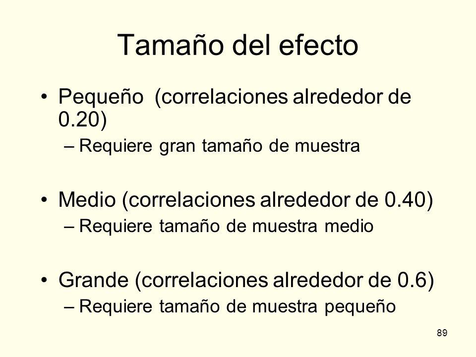 Tamaño del efecto Pequeño (correlaciones alrededor de 0.20)