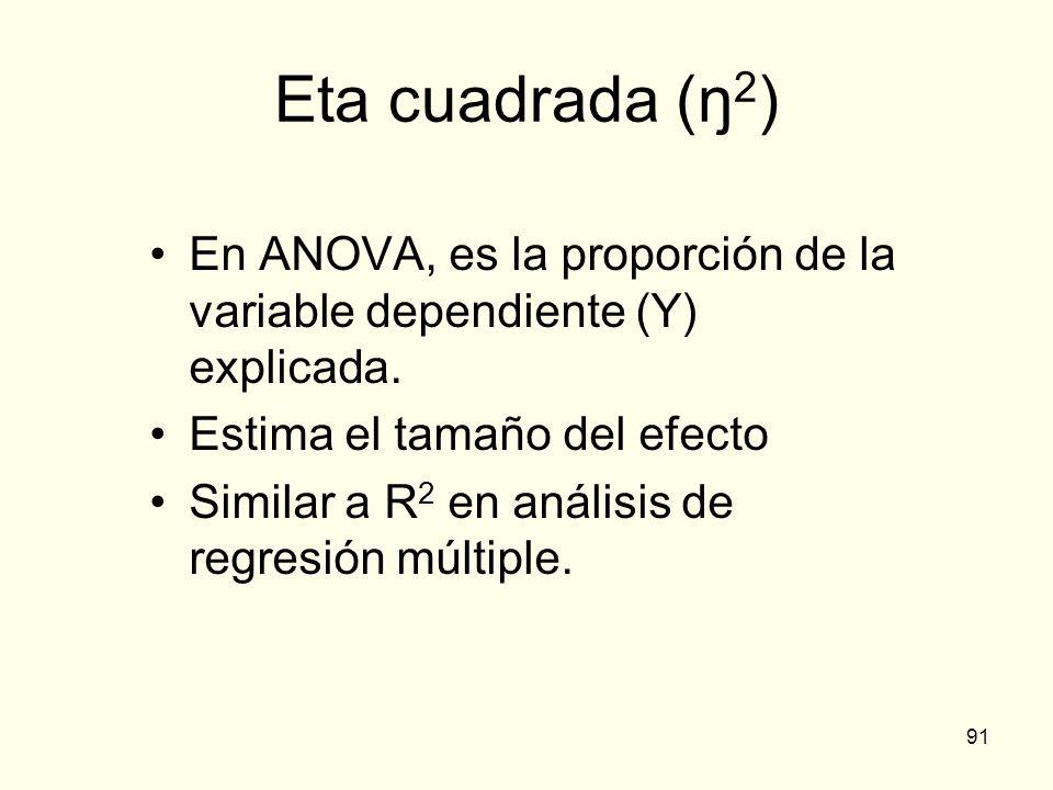 Eta cuadrada (ŋ2) En ANOVA, es la proporción de la variable dependiente (Y) explicada. Estima el tamaño del efecto.