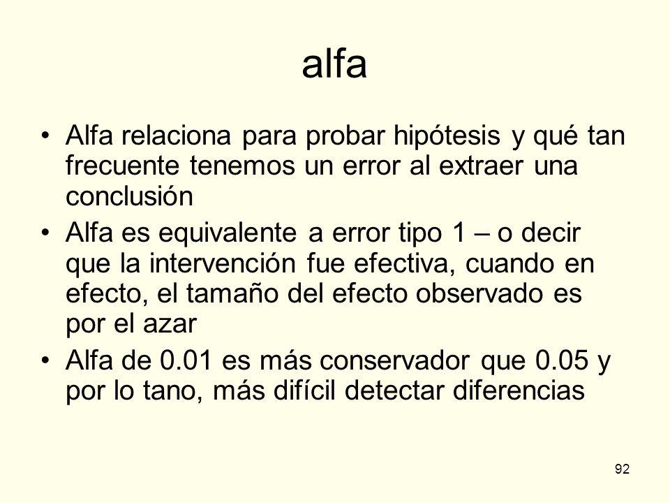 alfa Alfa relaciona para probar hipótesis y qué tan frecuente tenemos un error al extraer una conclusión.
