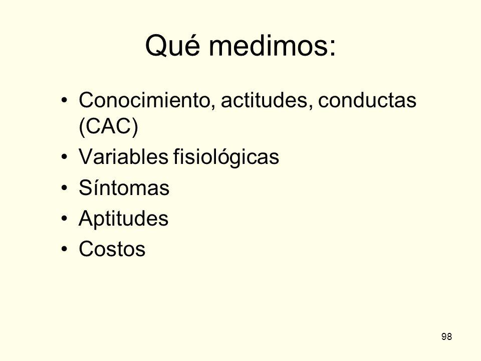 Qué medimos: Conocimiento, actitudes, conductas (CAC)