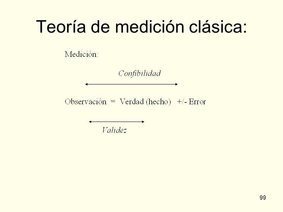 Teoría de medición clásica:
