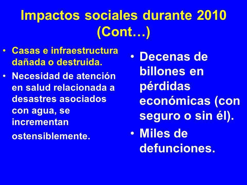 Impactos sociales durante 2010 (Cont…)