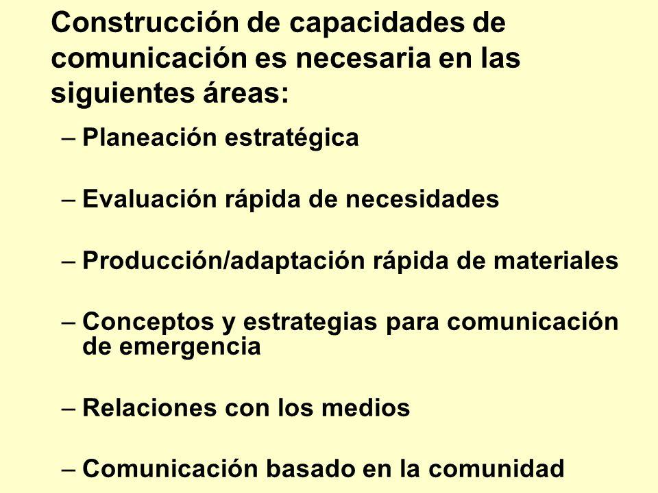 Construcción de capacidades de comunicación es necesaria en las siguientes áreas: