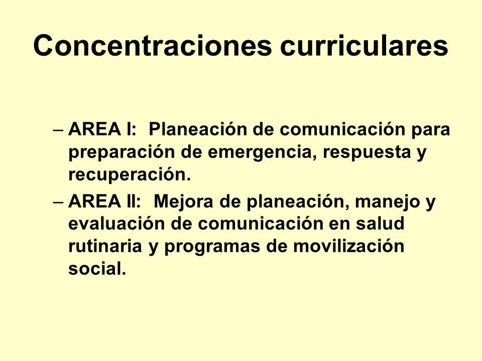 Concentraciones curriculares