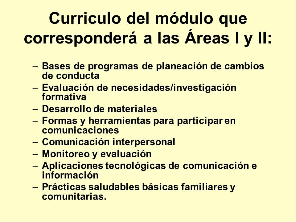 Curriculo del módulo que corresponderá a las Áreas I y II: