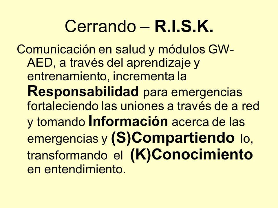 Cerrando – R.I.S.K.
