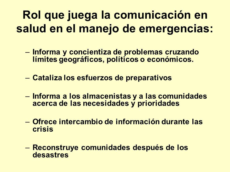 Rol que juega la comunicación en salud en el manejo de emergencias: