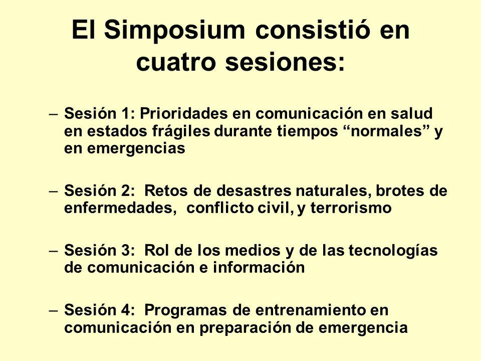 El Simposium consistió en cuatro sesiones: