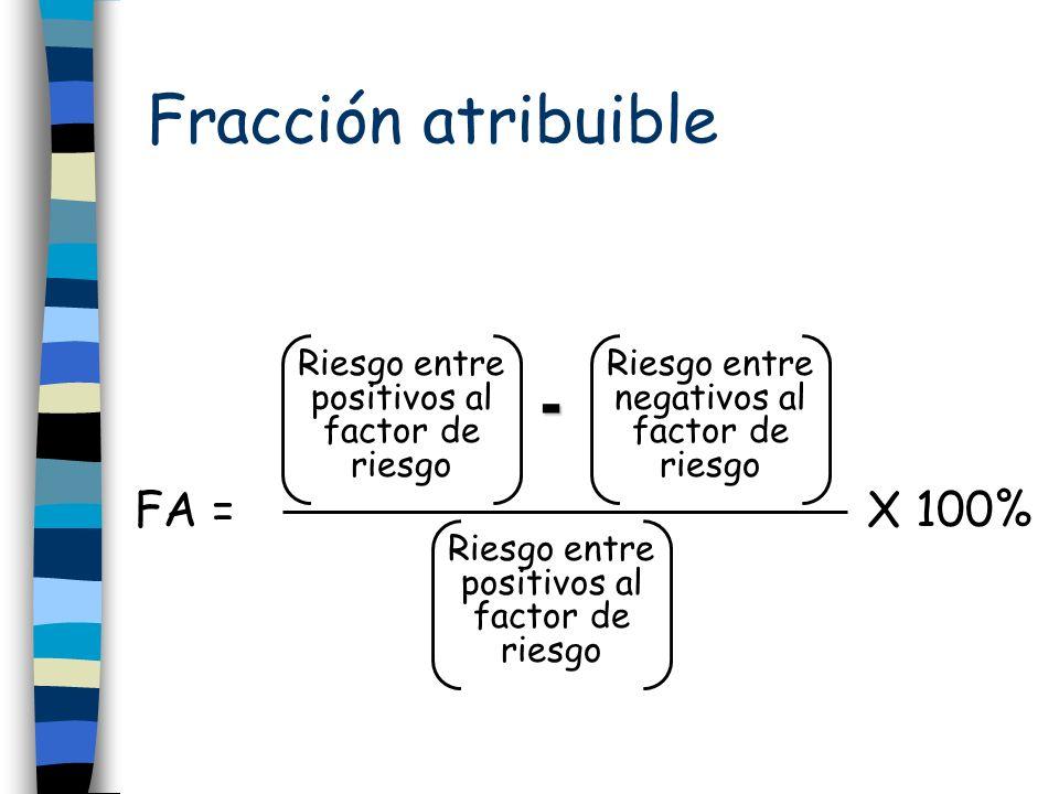 Fracción atribuible - FA = X 100%