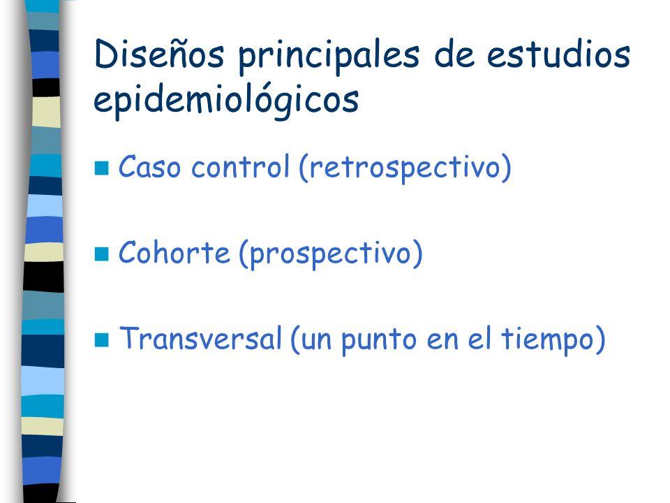 Diseños principales de estudios epidemiológicos
