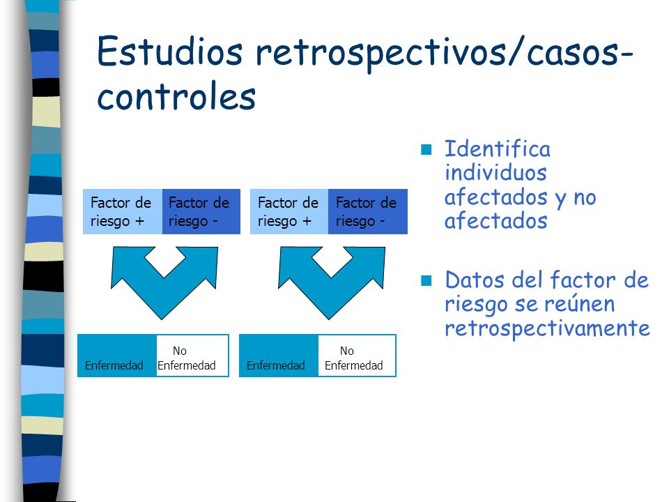 Estudios retrospectivos/casos-controles