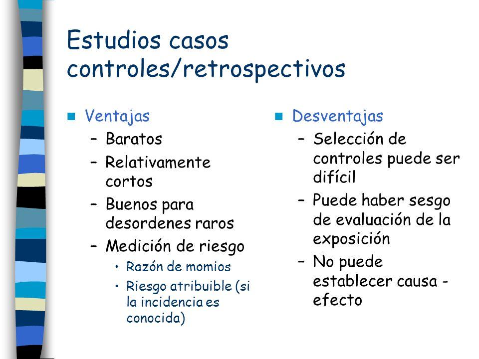 Estudios casos controles/retrospectivos