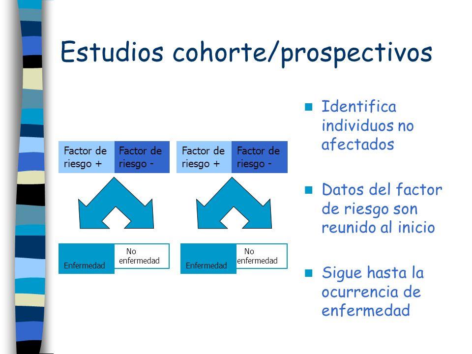 Estudios cohorte/prospectivos