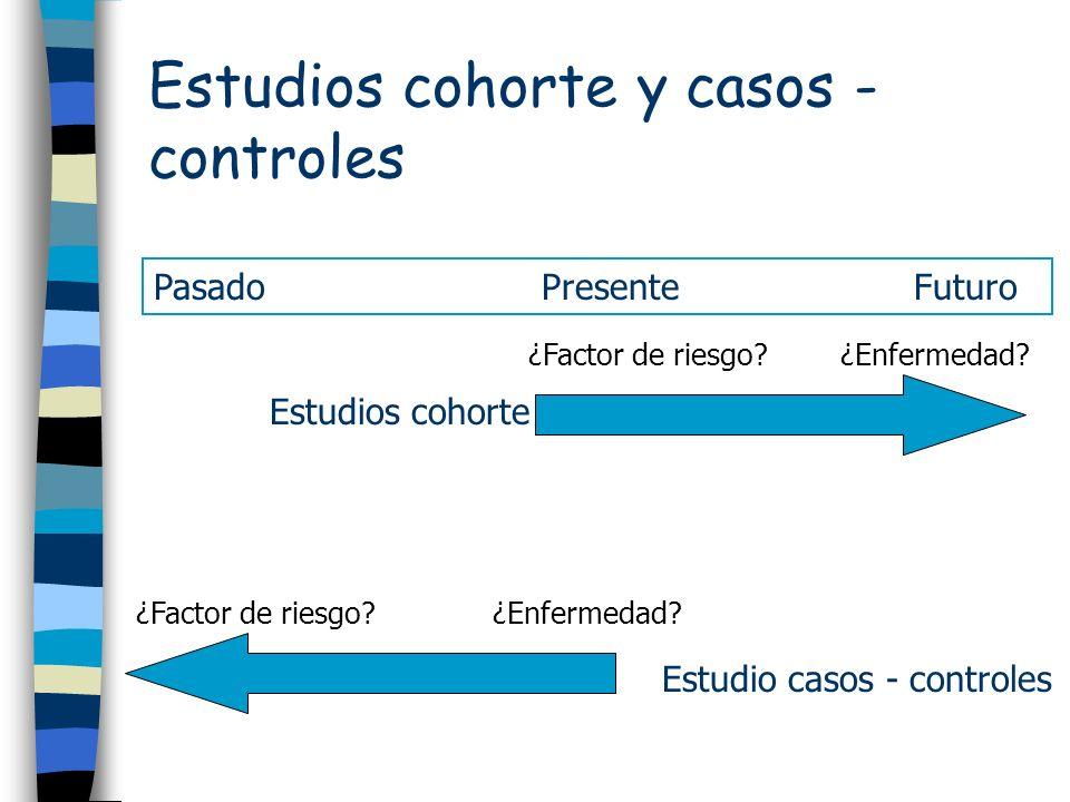 Estudios cohorte y casos - controles