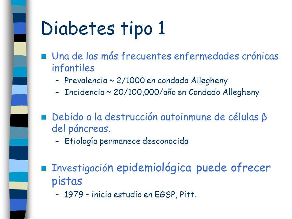 Diabetes tipo 1 Una de las más frecuentes enfermedades crónicas infantiles. Prevalencia ~ 2/1000 en condado Allegheny.