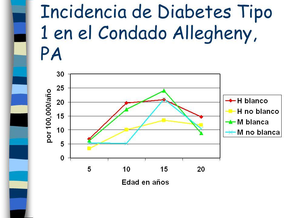 Incidencia de Diabetes Tipo 1 en el Condado Allegheny, PA
