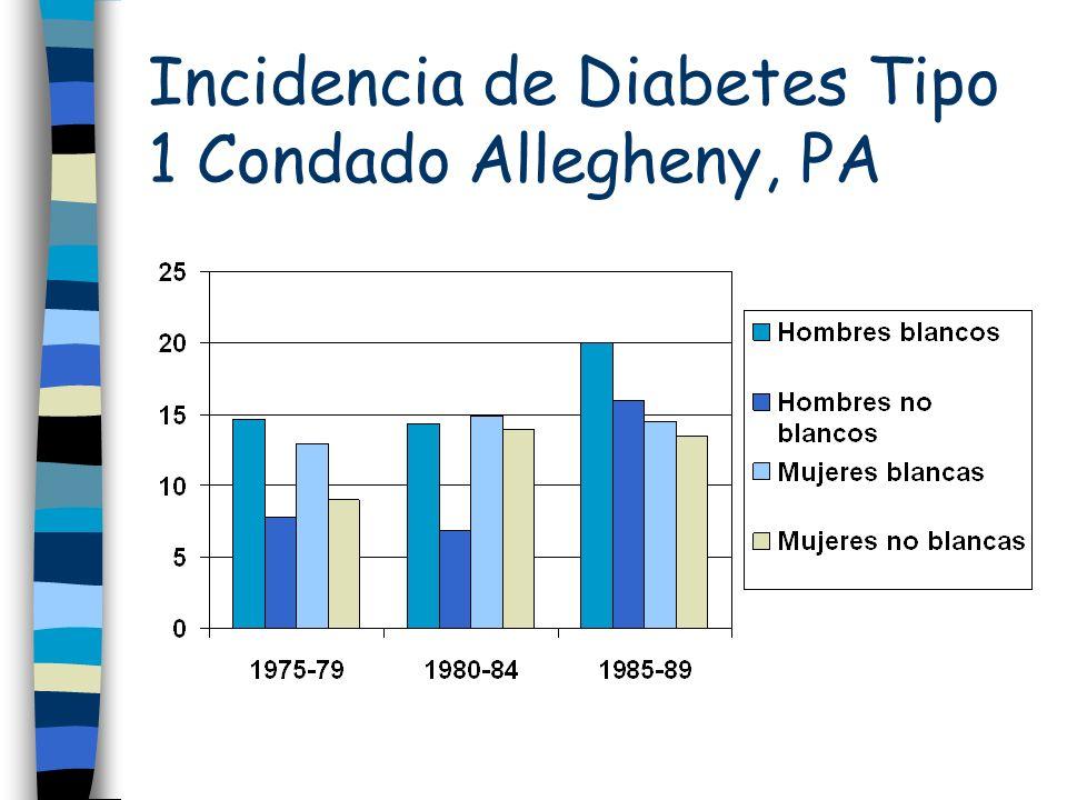Incidencia de Diabetes Tipo 1 Condado Allegheny, PA