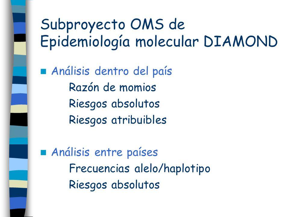 Subproyecto OMS de Epidemiología molecular DIAMOND
