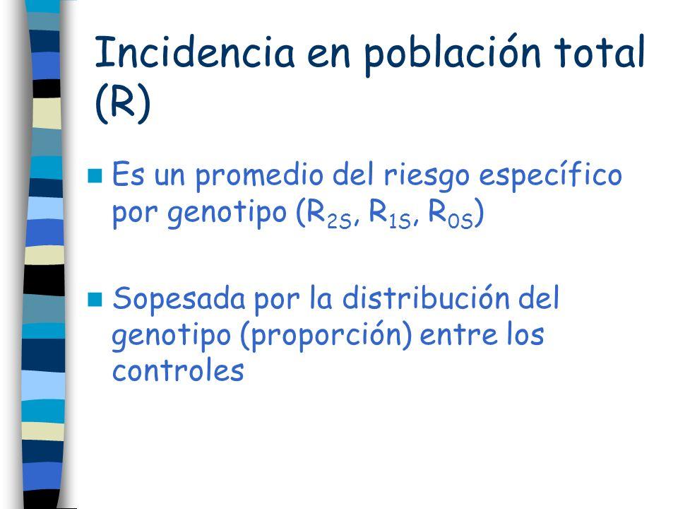 Incidencia en población total (R)