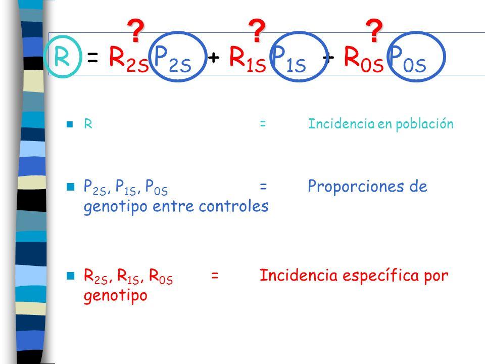 R = R2S P2S + R1S P1S + R0S P0S. R = Incidencia en población. P2S, P1S, P0S = Proporciones de genotipo entre controles.