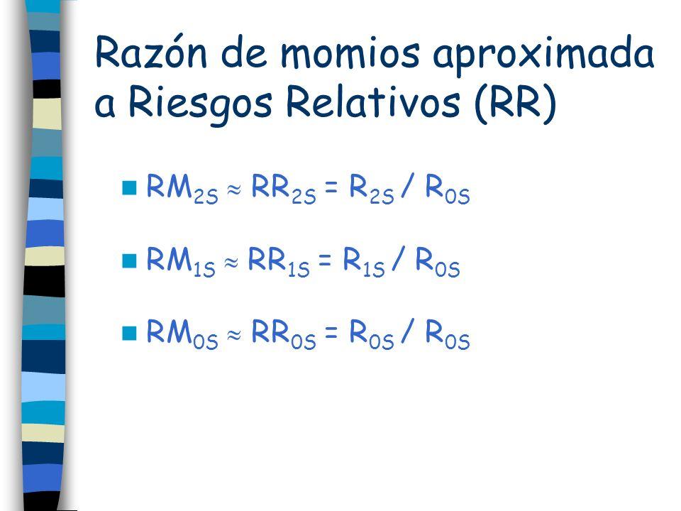 Razón de momios aproximada a Riesgos Relativos (RR)