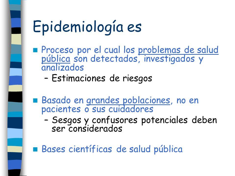 Epidemiología es Proceso por el cual los problemas de salud pública son detectados, investigados y analizados.