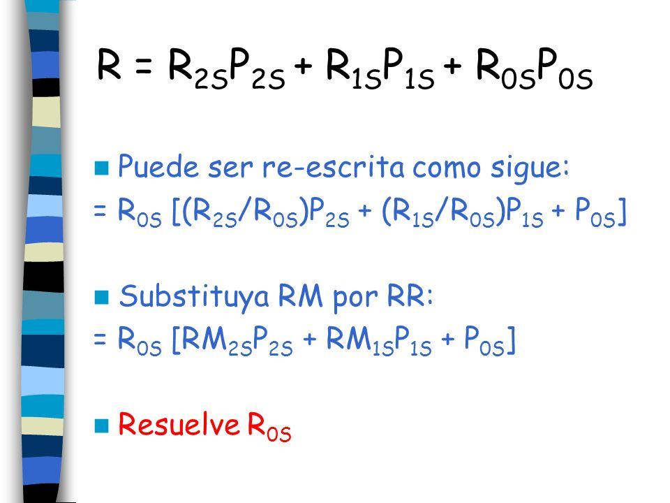 R = R2SP2S + R1SP1S + R0SP0S Puede ser re-escrita como sigue: