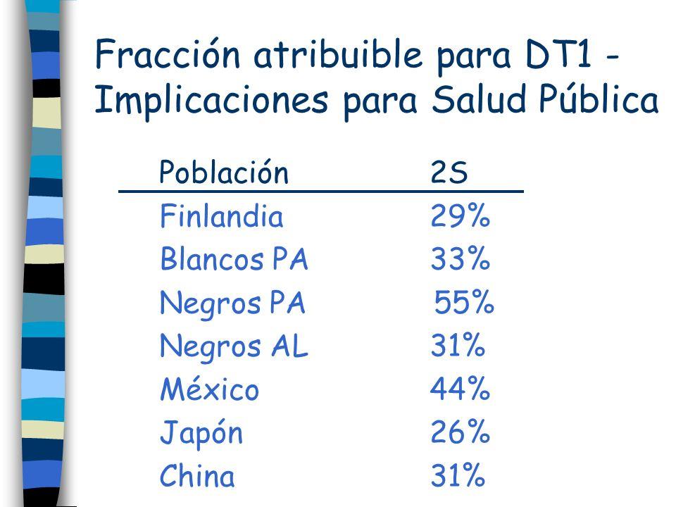 Fracción atribuible para DT1 - Implicaciones para Salud Pública