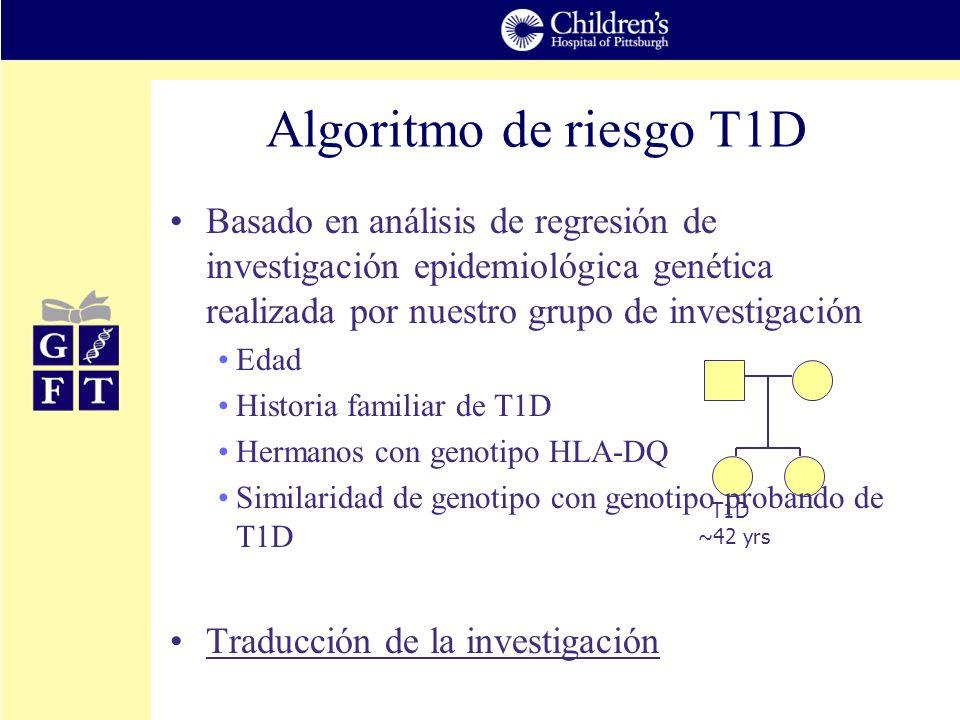 Algoritmo de riesgo T1D Basado en análisis de regresión de investigación epidemiológica genética realizada por nuestro grupo de investigación.