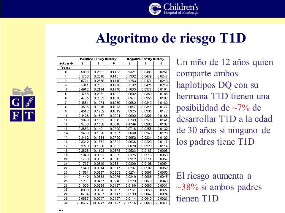 Algoritmo de riesgo T1D