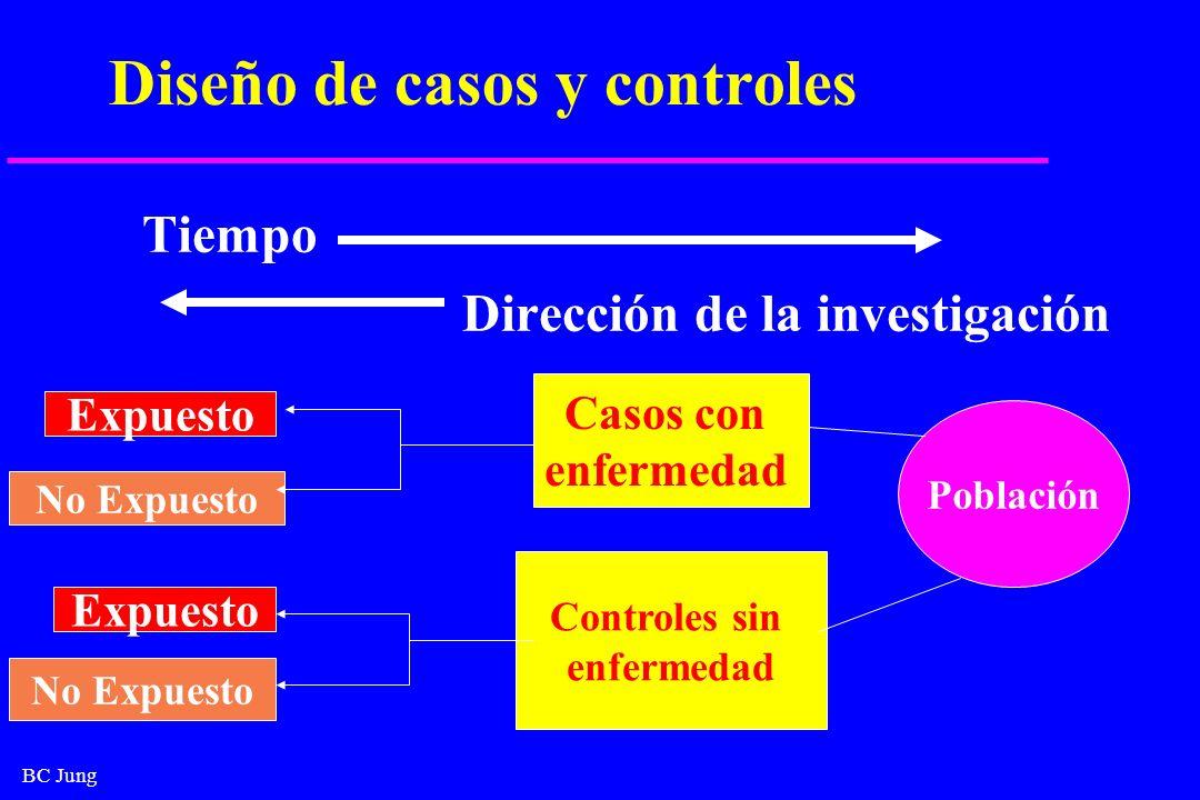 Diseño de casos y controles