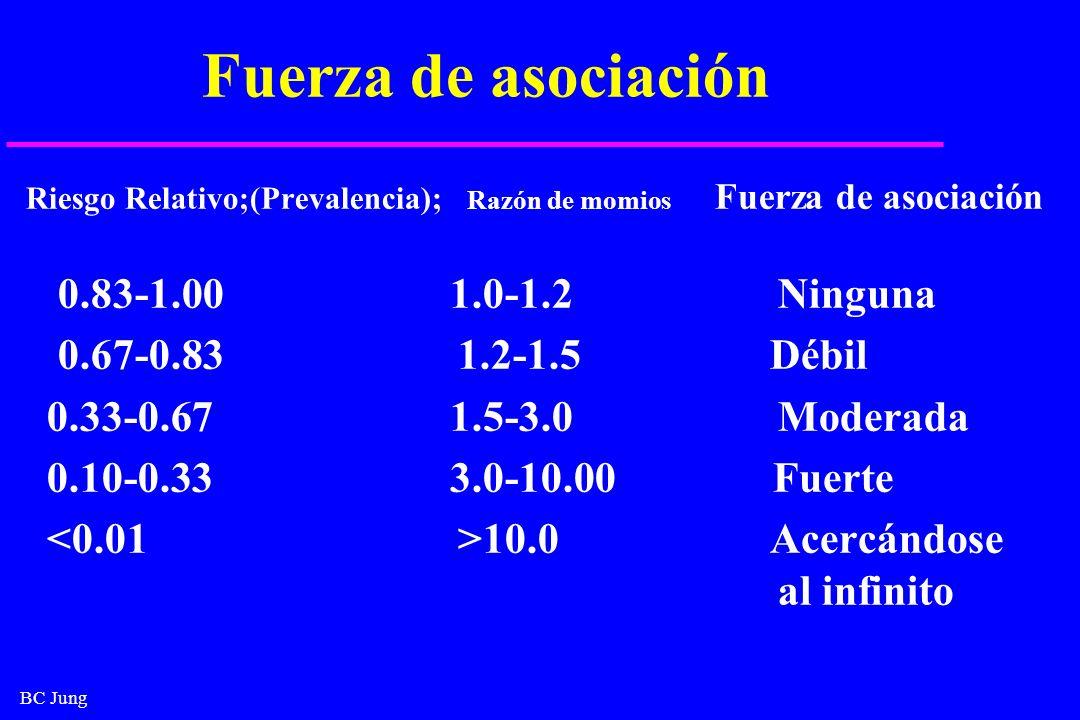 Fuerza de asociación 0.83-1.00 1.0-1.2 Ninguna 0.67-0.83 1.2-1.5 Débil
