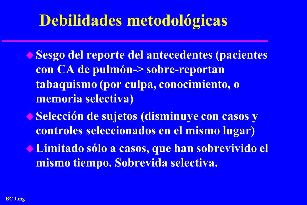 Debilidades metodológicas