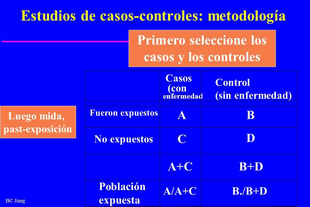 Estudios de casos-controles: metodología