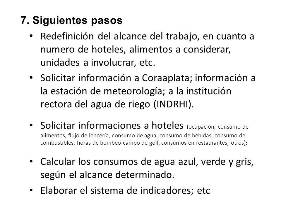 7. Siguientes pasos Redefinición del alcance del trabajo, en cuanto a numero de hoteles, alimentos a considerar, unidades a involucrar, etc.