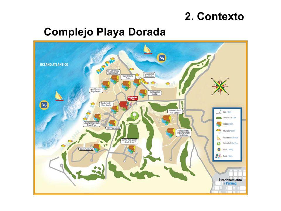 2. Contexto Complejo Playa Dorada