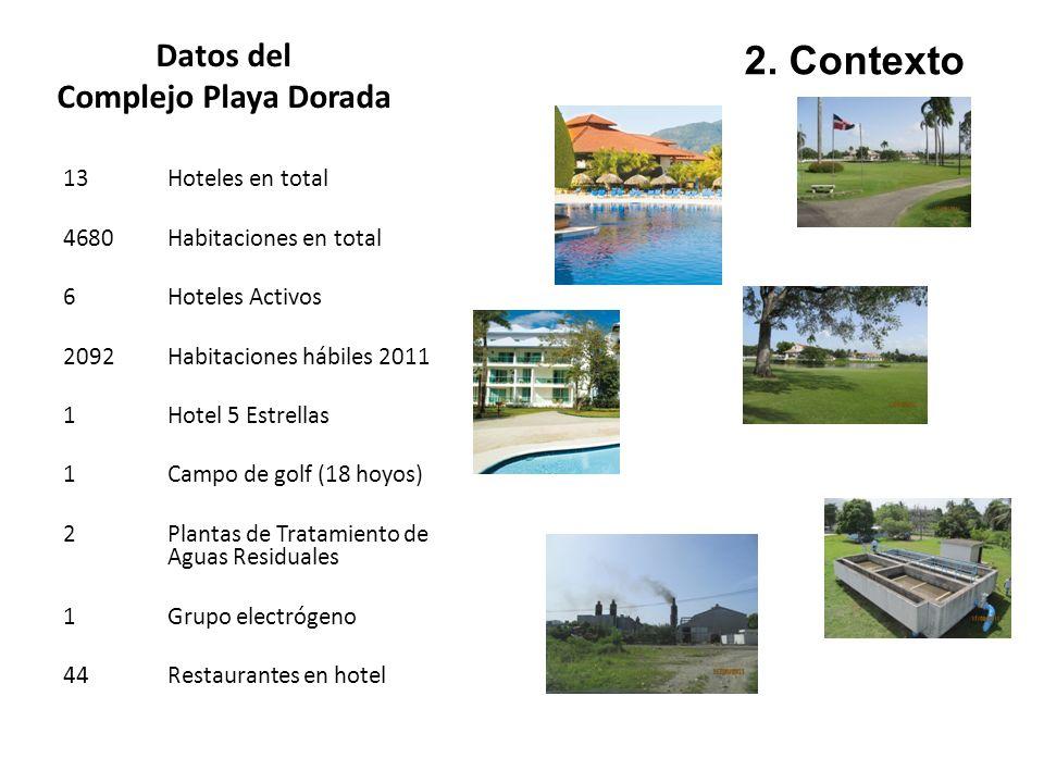 Datos del Complejo Playa Dorada