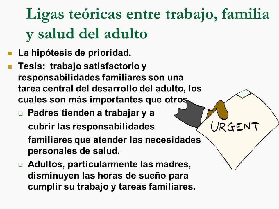 Ligas teóricas entre trabajo, familia y salud del adulto